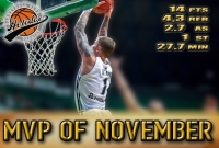 Downs Has Been Named The Avtodor MVP In November!